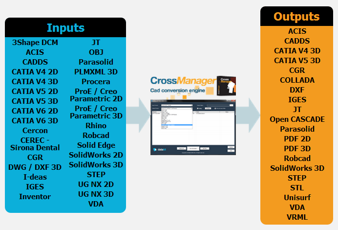 CrossManager 2