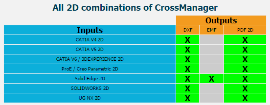 CrossManager 1B