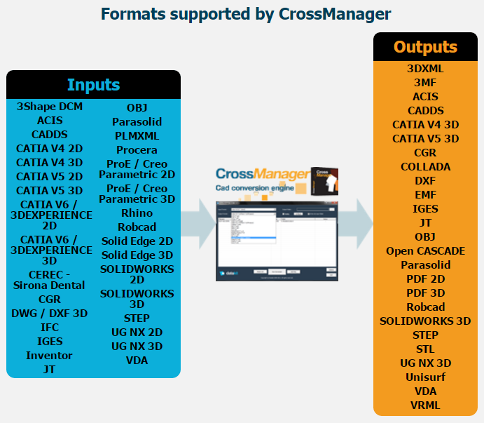 CrossManager 2C